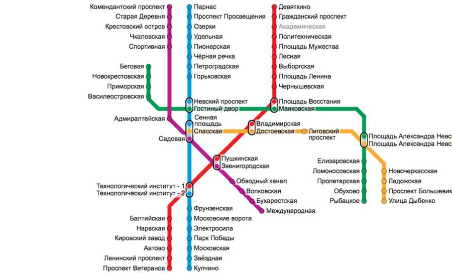 How to use the St Petersburg metro
