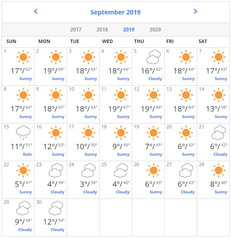 Moscow Weather in September 2019