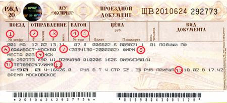 Russian train ticket